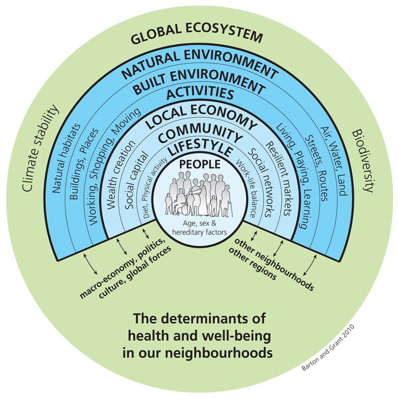 environmental health case studies
